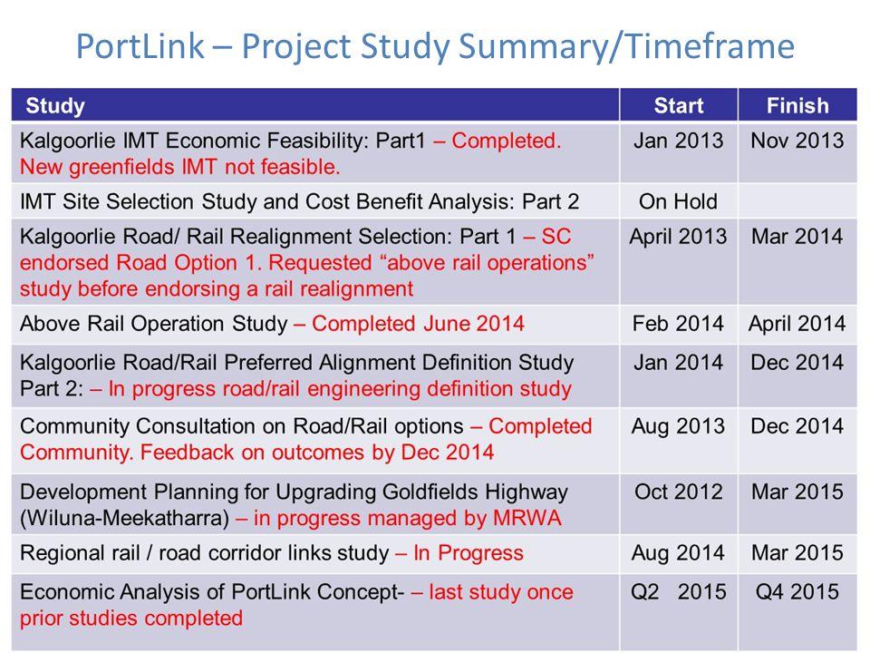 12 PortLink – Project Study Summary/Timeframe