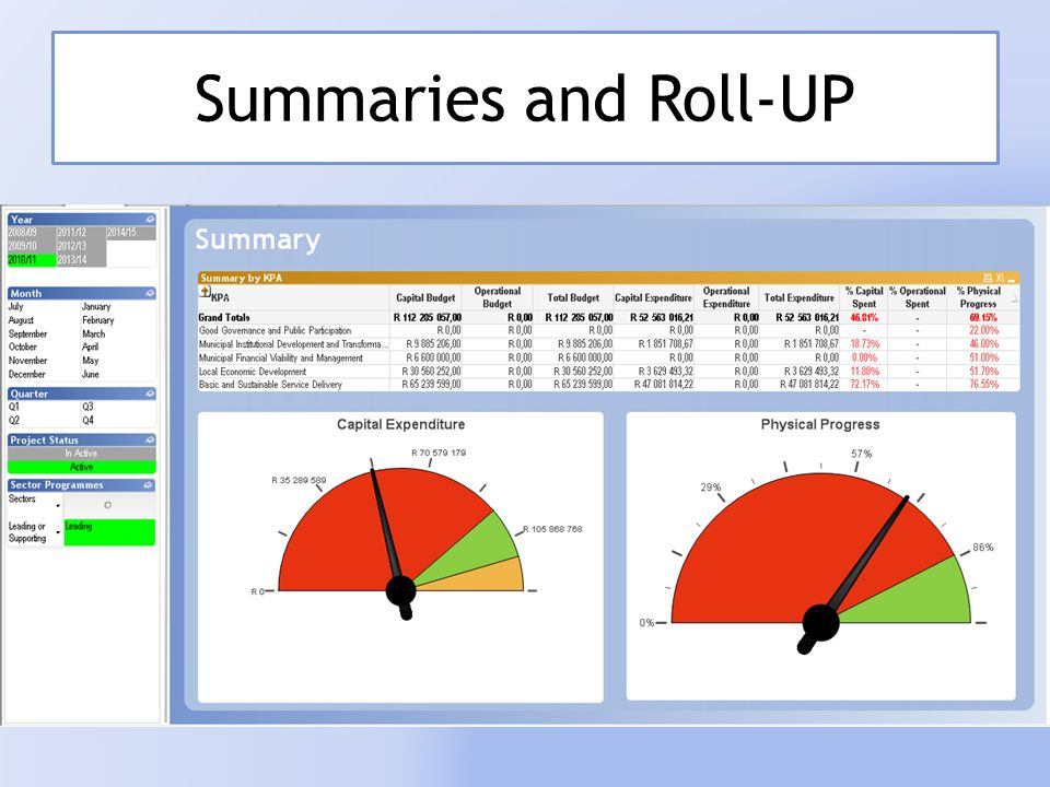 Summaries and Roll-UP