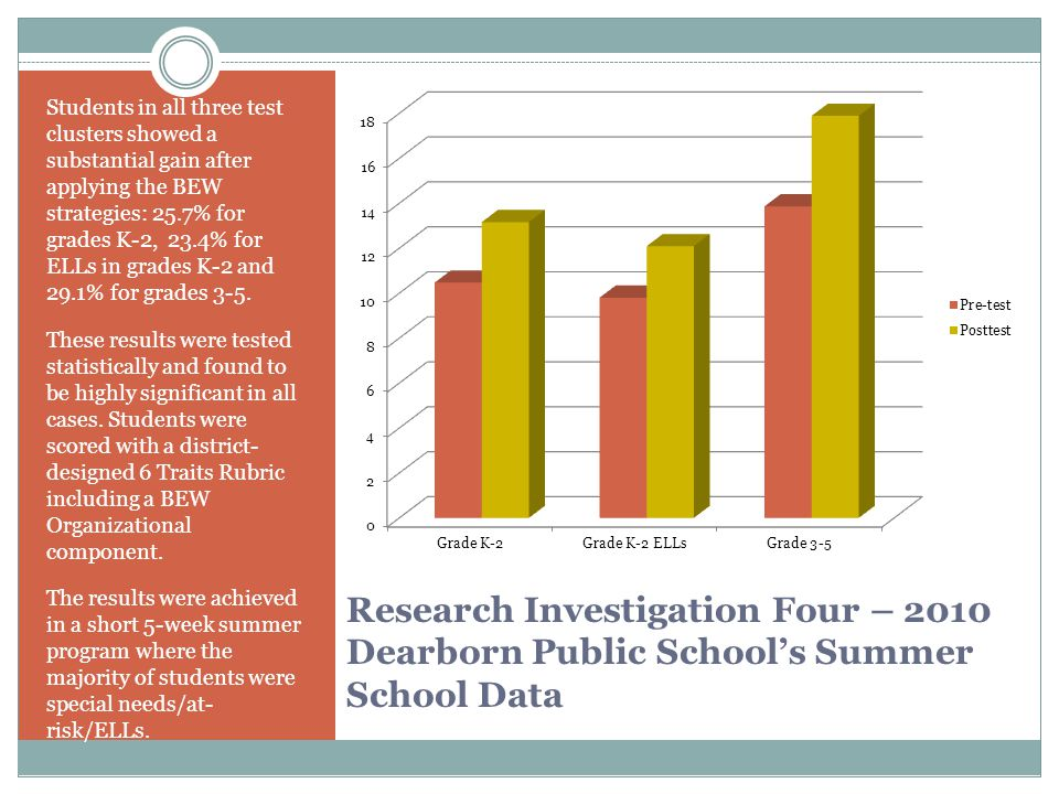 Research Investigation Four – 2010 Dearborn Public School's Summer School Data Students in all three test clusters showed a substantial gain after applying the BEW strategies: 25.7% for grades K-2, 23.4% for ELLs in grades K-2 and 29.1% for grades 3-5.