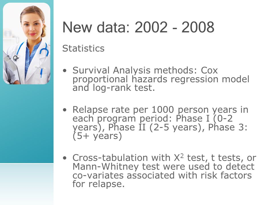 New data: 2002 - 2008 Statistics Survival Analysis methods: Cox proportional hazards regression model and log-rank test.
