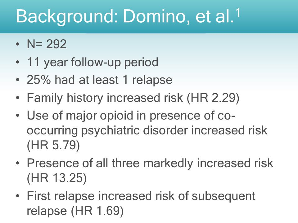 N= 292 11 year follow-up period 25% had at least 1 relapse Family history increased risk (HR 2.29) Use of major opioid in presence of co- occurring psychiatric disorder increased risk (HR 5.79) Presence of all three markedly increased risk (HR 13.25) First relapse increased risk of subsequent relapse (HR 1.69)