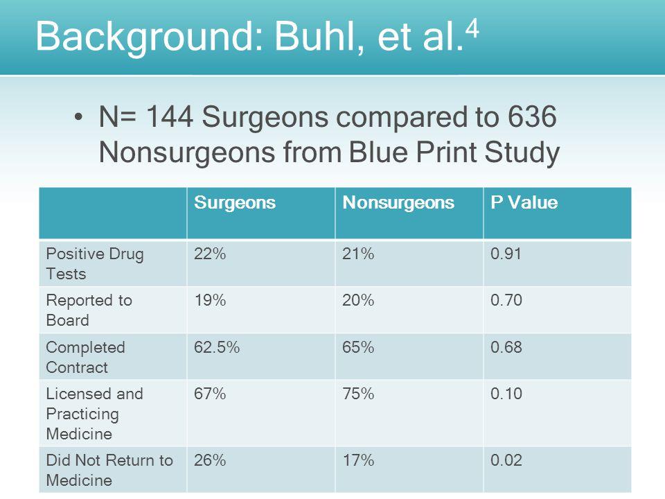 Background: Buhl, et al.