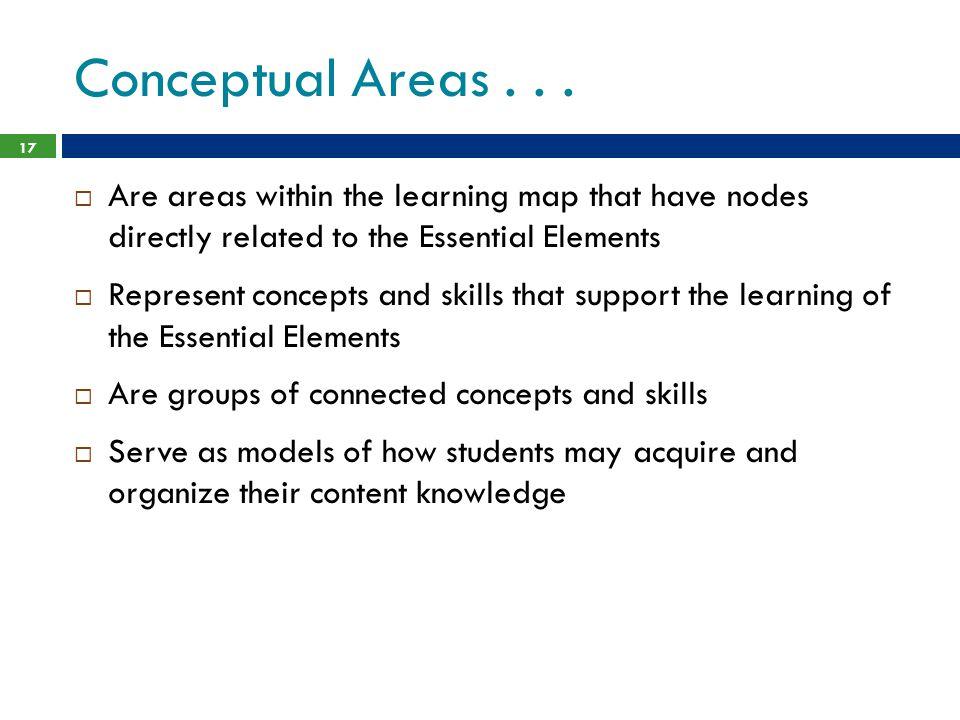 Conceptual Areas...