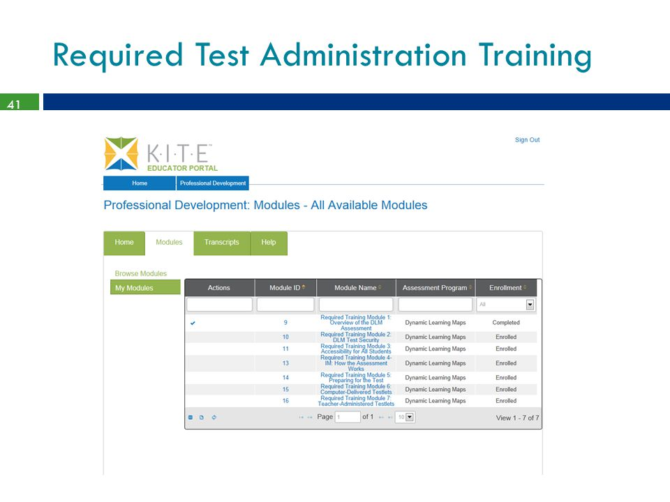 Required Test Administration Training 41