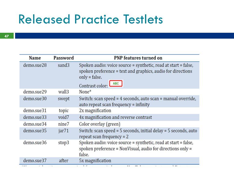 Released Practice Testlets 47