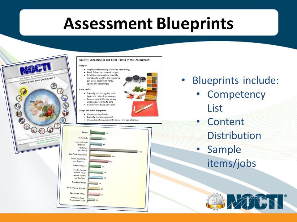 Assessment Blueprints Blueprints include: Competency List Content Distribution Sample items/jobs