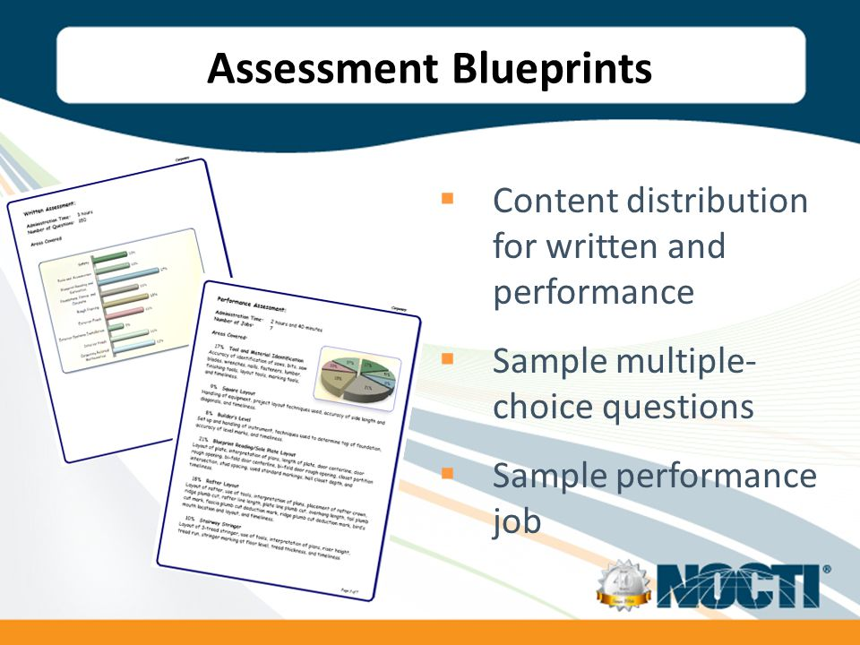 Assessment Blueprints  Content distribution for written and performance  Sample multiple- choice questions  Sample performance job