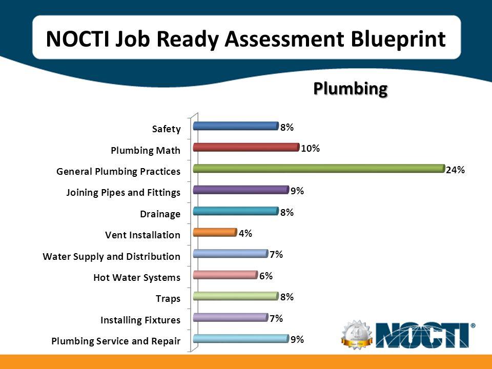NOCTI Job Ready Assessment Blueprint Plumbing