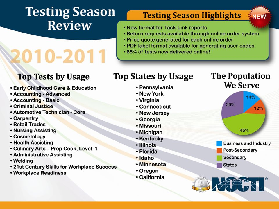 Nocti overview amie birdsall and patricia kelley february 23 ppt 6 over 80 job ready tests offered 30 pathway tests in 10 clusters available over 90 private industry employment andor advancement tests delivered fandeluxe Images
