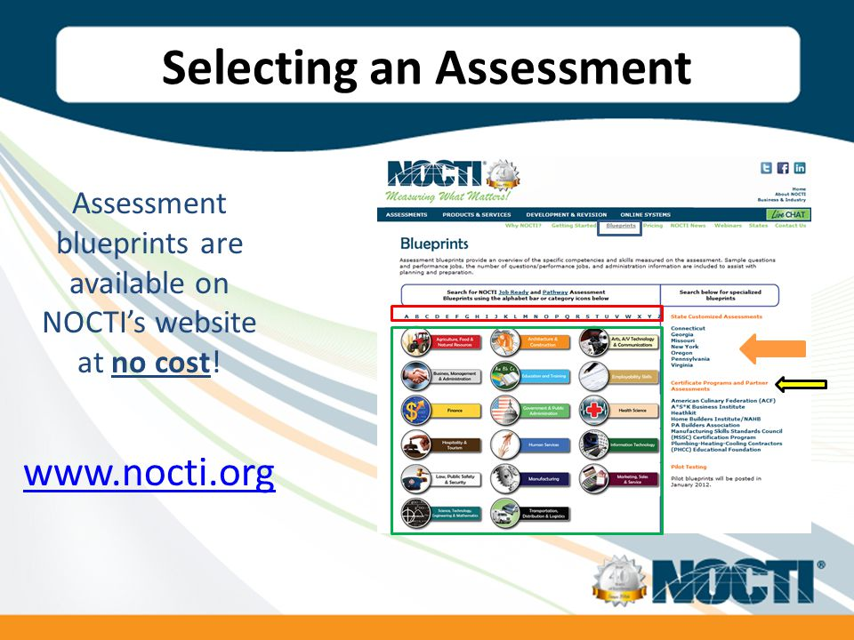 www.nocti.org Assessment blueprints are available on NOCTI's website at no cost!