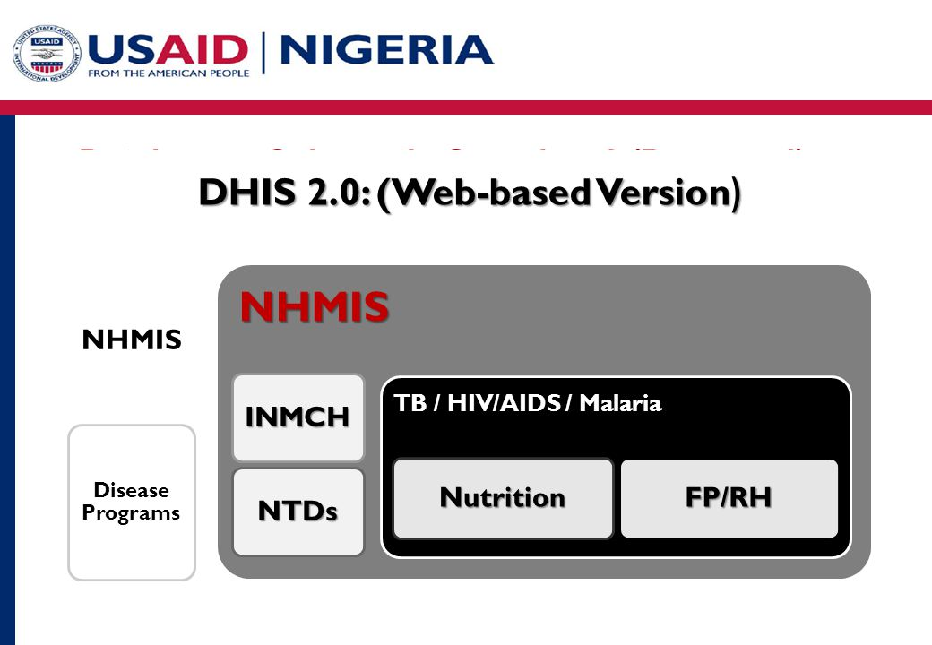 Databases: Schematic Overview 2 (Proposed) DHIS 2.0: (Web-based Version ) NHMIS Disease Programs NHMIS INMCH NTDs TB / HIV/AIDS / Malaria NutritionFP/RH