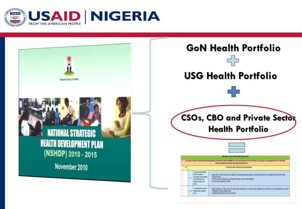 USG Health Portfolio CSOs, CBO and Private Sector Health Portfolio GoN Health Portfolio