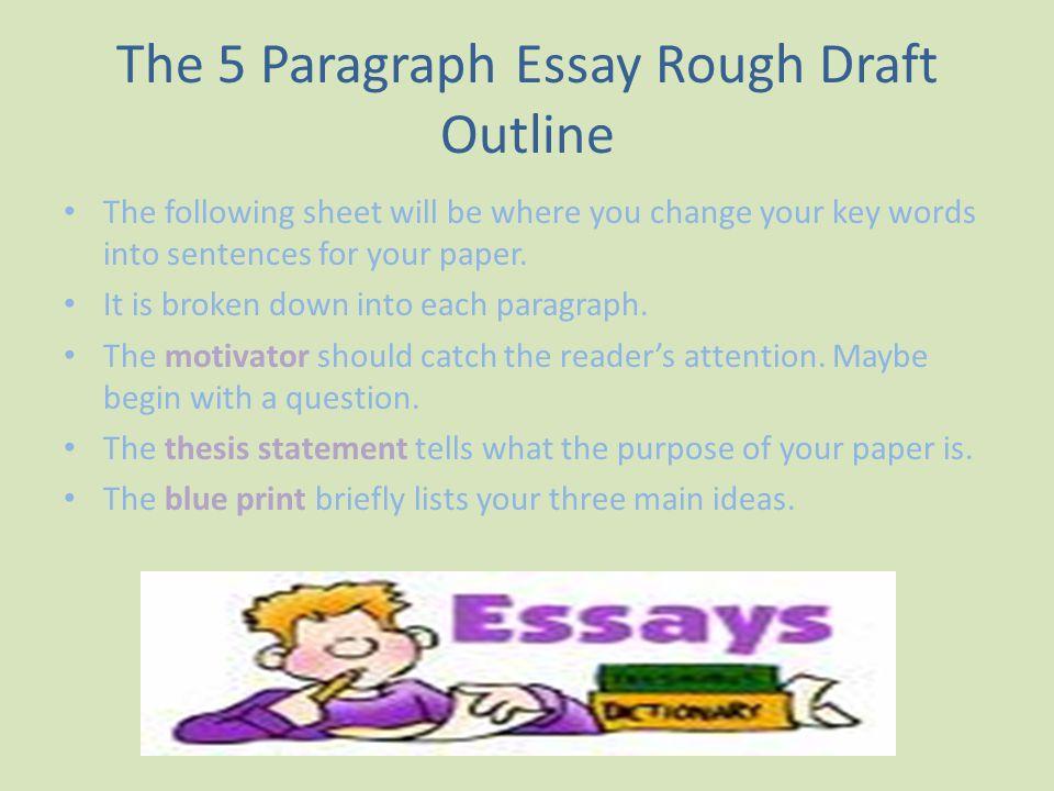 5 Paragraph Essay Rough Draft Outline Topic: ___________________________________________ Paragraph 1 Motivator: _____________________________________________________________________ ______________________________________________________________________________ Thesis Statement: _______________________________________________________________ ______________________________________________________________________________ Blue Print: _____________________________________________________________________ ______________________________________________________________________________ Paragraph 2 Main Idea 1: ___________________________________________________________________ ______________________________________________________________________________ Example 1: ____________________________________________________________________ ______________________________________________________________________________ Example 2: ____________________________________________________________________ ______________________________________________________________________________ Example 3: ____________________________________________________________________ ______________________________________________________________________________ Paragraph 3 Main Idea 2: ___________________________________________________________________ Example 1: ____________________________________________________________________ ______________________________________________________________________________ Example 2: ____________________________________________________________________ ______________________________________________________________________________ Example 3: _______________________________________________________________________________ ___________________________________________________________________