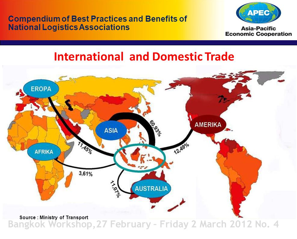Compendium of Best Practices and Benefits of National Logistics Associations Bangkok Workshop,27 February – Friday 2 March 2012 No.