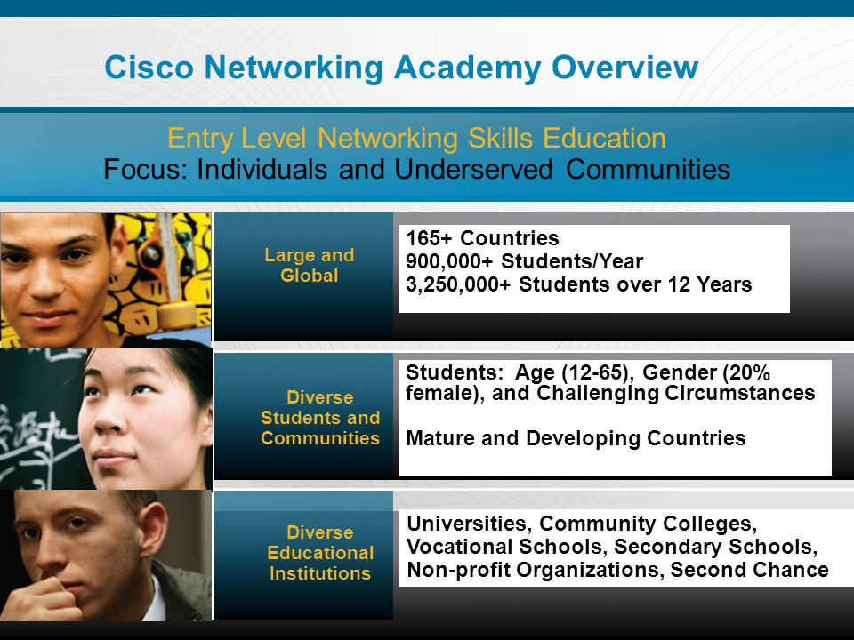 IBSG - 10 Copyright © 2007-2009 Cisco Systems, Inc.