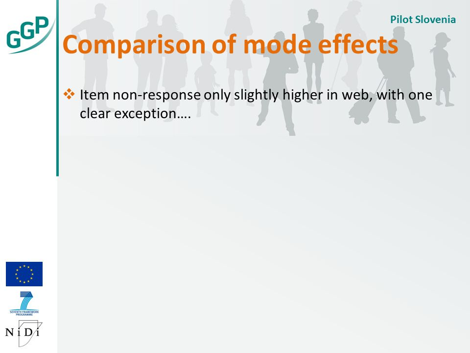 Comparison of mode effects  Item non-response only slightly higher in web, with one clear exception….