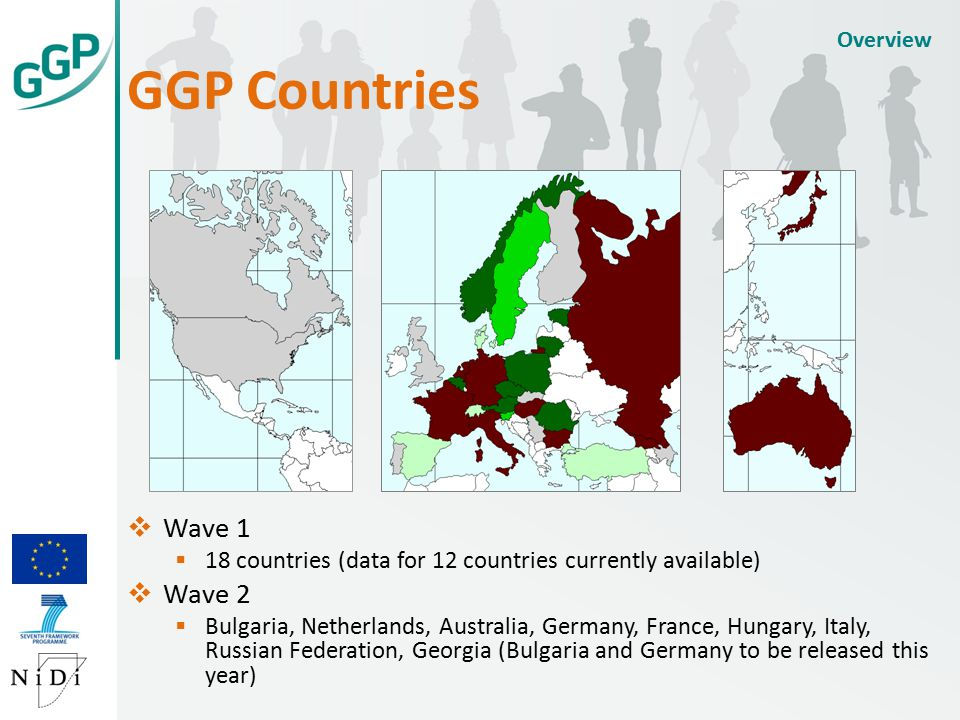 GGP Countries  Wave 1  18 countries (data for 12 countries currently available)  Wave 2  Bulgaria, Netherlands, Australia, Germany, France, Hungary, Italy, Russian Federation, Georgia (Bulgaria and Germany to be released this year) Overview