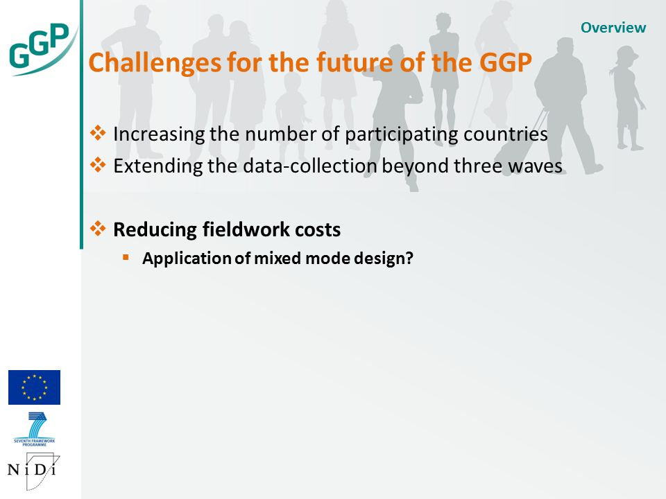 Challenges for the future of the GGP  Increasing the number of participating countries  Extending the data-collection beyond three waves  Reducing fieldwork costs  Application of mixed mode design.