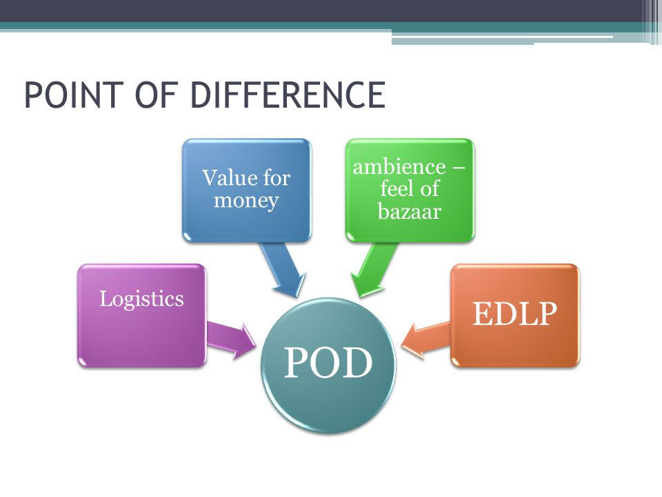 POINT OF DIFFERENCE POD Logistics Value for money ambience – feel of bazaar EDLP