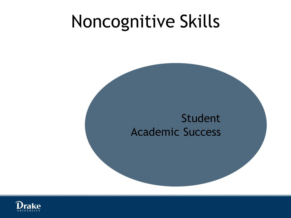 Noncognitive Skills Student Academic Success Non-Cognitive Abilities