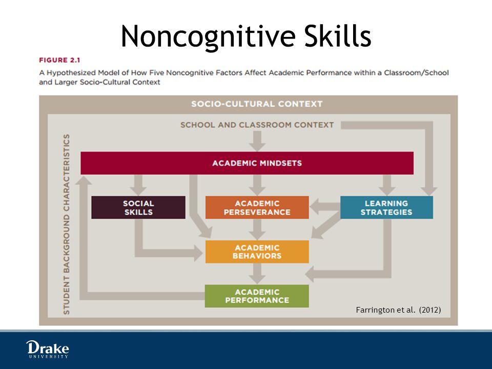 Noncognitive Skills Farrington et al. (2012)