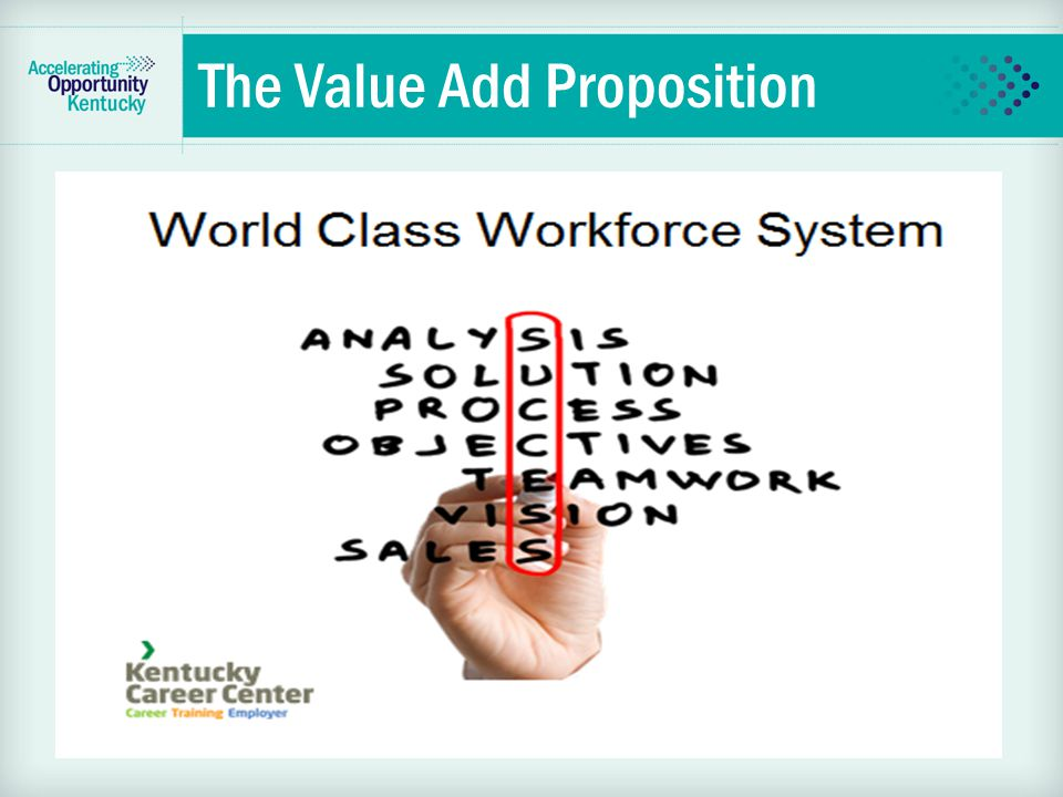 The Value Add Proposition