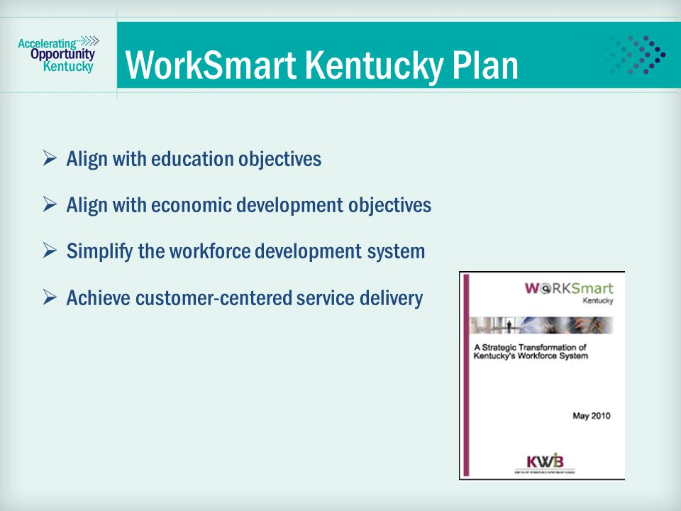 WorkSmart Kentucky Plan  Align with education objectives  Align with economic development objectives  Simplify the workforce development system  Achieve customer-centered service delivery