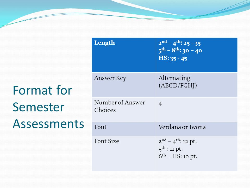 Format for Semester Assessments Length2 nd – 4 th : 25 - 35 5 th – 8 th : 30 – 40 HS: 35 - 45 Answer KeyAlternating (ABCD/FGHJ) Number of Answer Choic