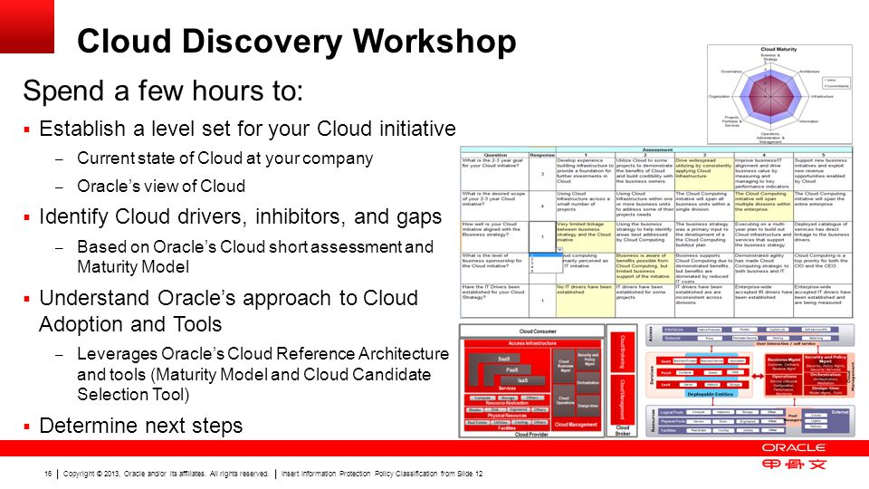 Insert Information Protection Policy Classification from Slide 12 16 Cloud Discovery Workshop Spend a few hours to:  Establish a level set for your Cloud initiative – Current state of Cloud at your company – Oracle's view of Cloud  Identify Cloud drivers, inhibitors, and gaps – Based on Oracle's Cloud short assessment and Maturity Model  Understand Oracle's approach to Cloud Adoption and Tools – Leverages Oracle's Cloud Reference Architecture and tools (Maturity Model and Cloud Candidate Selection Tool)  Determine next steps