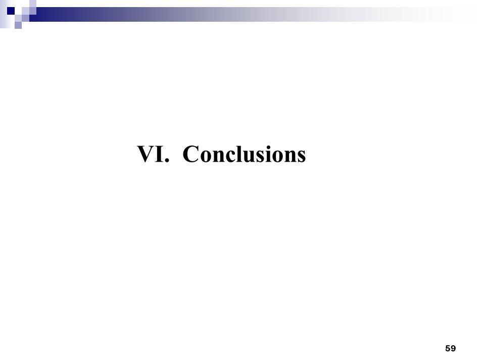 59 VI.Conclusions