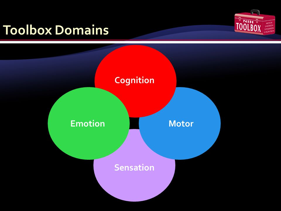 Sensation Motor Cognition Emotion Toolbox Domains