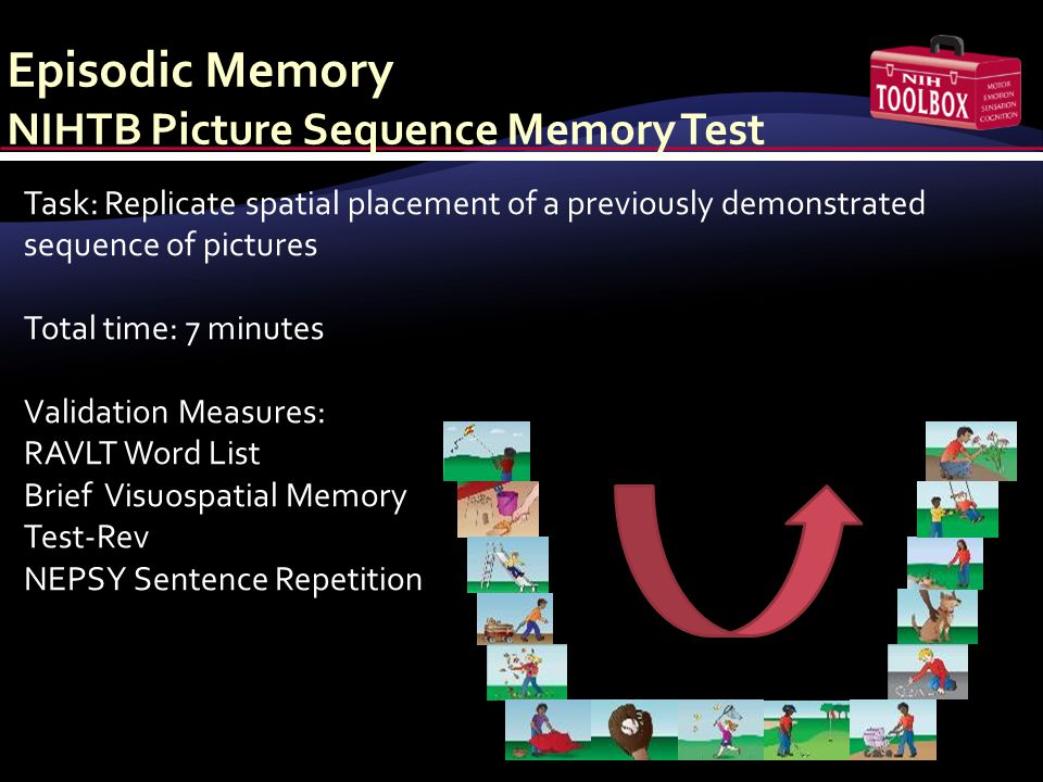Episodic Memory NIHTB Picture Sequence Memory Test Task: Replicate spatial placement of a previously demonstrated sequence of pictures Total time: 7 m