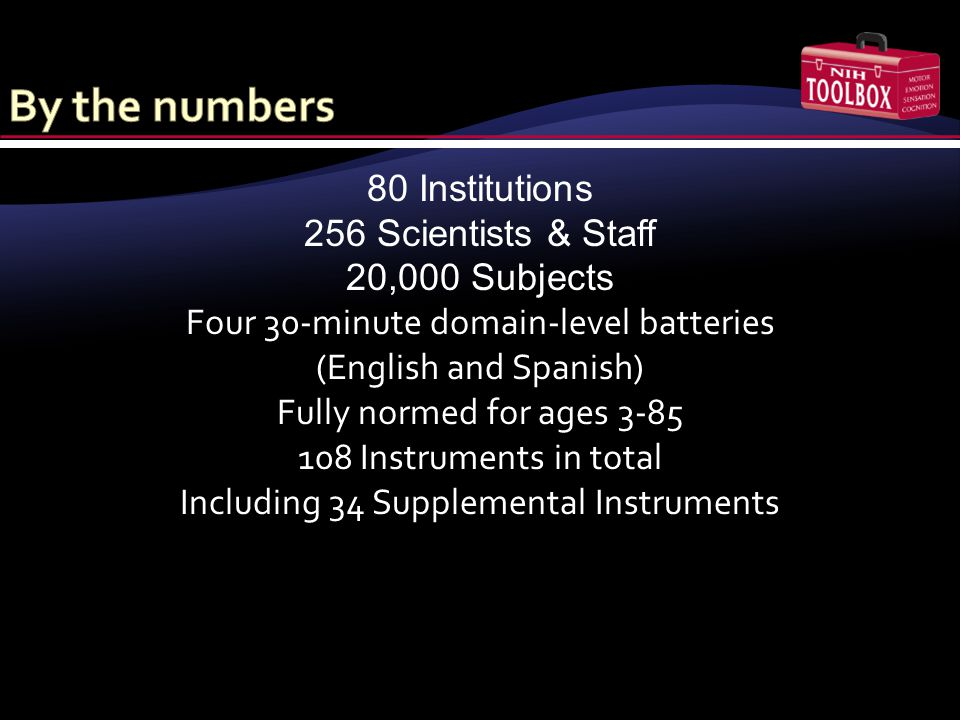 80 Institutions 256 Scientists & Staff 20,000 Subjects Four 30-minute domain-level batteries (English and Spanish) Fully normed for ages 3-85 108 Inst