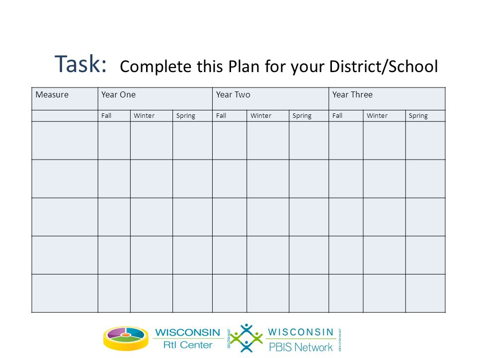 Task: Complete this Plan for your District/School MeasureYear OneYear TwoYear Three FallWinterSpringFallWinterSpringFallWinterSpring