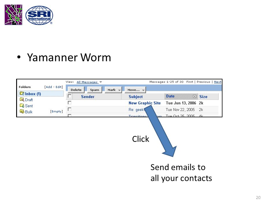 Yamanner Worm Click Send emails to all your contacts 20