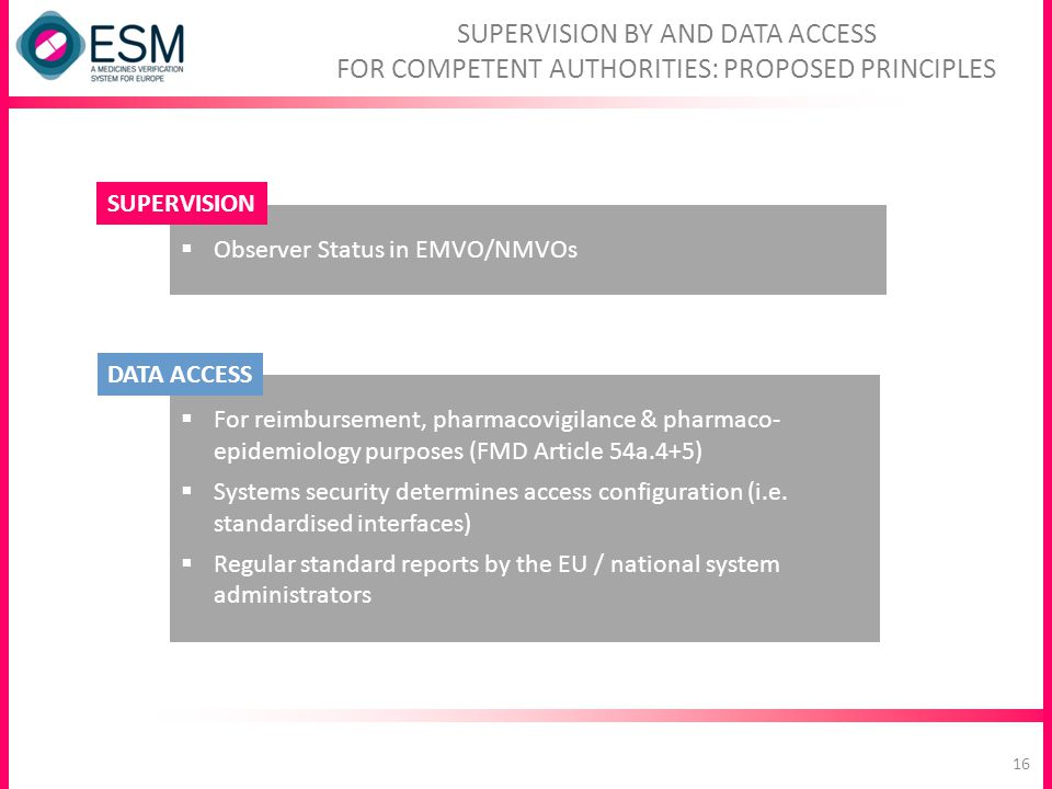 SUPERVISION BY AND DATA ACCESS FOR COMPETENT AUTHORITIES: PROPOSED PRINCIPLES  Observer Status in EMVO/NMVOs  For reimbursement, pharmacovigilance &