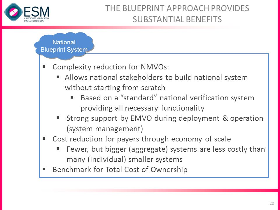 THE BLUEPRINT APPROACH PROVIDES SUBSTANTIAL BENEFITS  Complexity reduction for NMVOs:  Allows national stakeholders to build national system without
