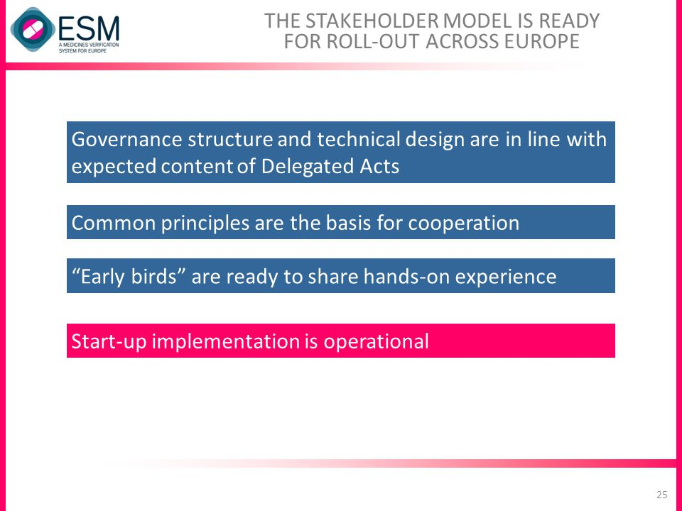 THE STAKEHOLDER MODEL IS READY FOR ROLL-OUT ACROSS EUROPE Governance structure and technical design are in line with expected content of Delegated Act