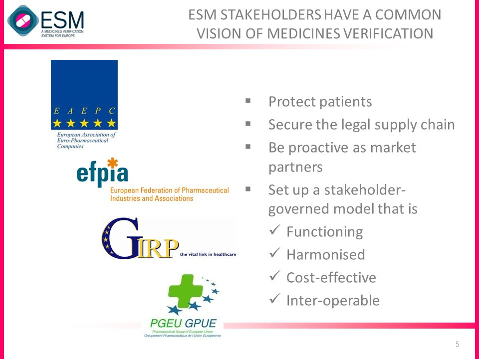 ESM STAKEHOLDERS HAVE A COMMON VISION OF MEDICINES VERIFICATION  Protect patients  Secure the legal supply chain  Be proactive as market partners 