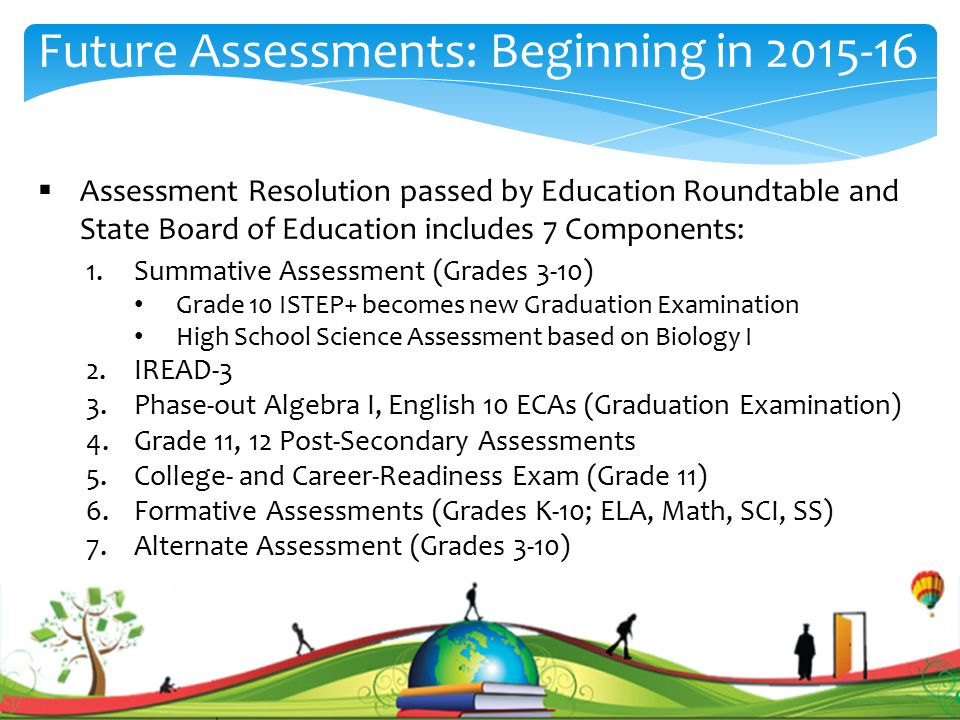 . Future Assessments: Beginning in 2015-16  Assessment Resolution passed by Education Roundtable and State Board of Education includes 7 Components: 1.Summative Assessment (Grades 3-10) Grade 10 ISTEP+ becomes new Graduation Examination High School Science Assessment based on Biology I 2.IREAD-3 3.Phase-out Algebra I, English 10 ECAs (Graduation Examination) 4.Grade 11, 12 Post-Secondary Assessments 5.College- and Career-Readiness Exam (Grade 11) 6.Formative Assessments (Grades K-10; ELA, Math, SCI, SS) 7.Alternate Assessment (Grades 3-10)