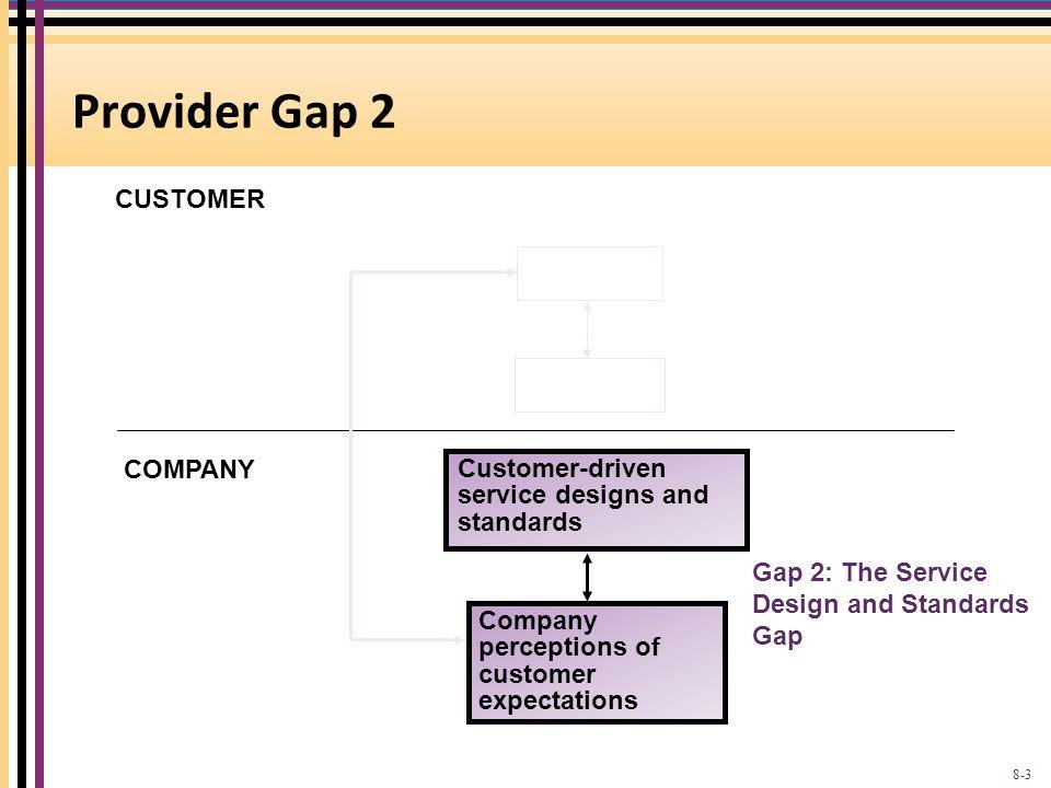 CUSTOMER COMPANY Gap 2: The Service Design and Standards Gap Customer-driven service designs and standards Company perceptions of customer expectations Provider Gap 2 8-3