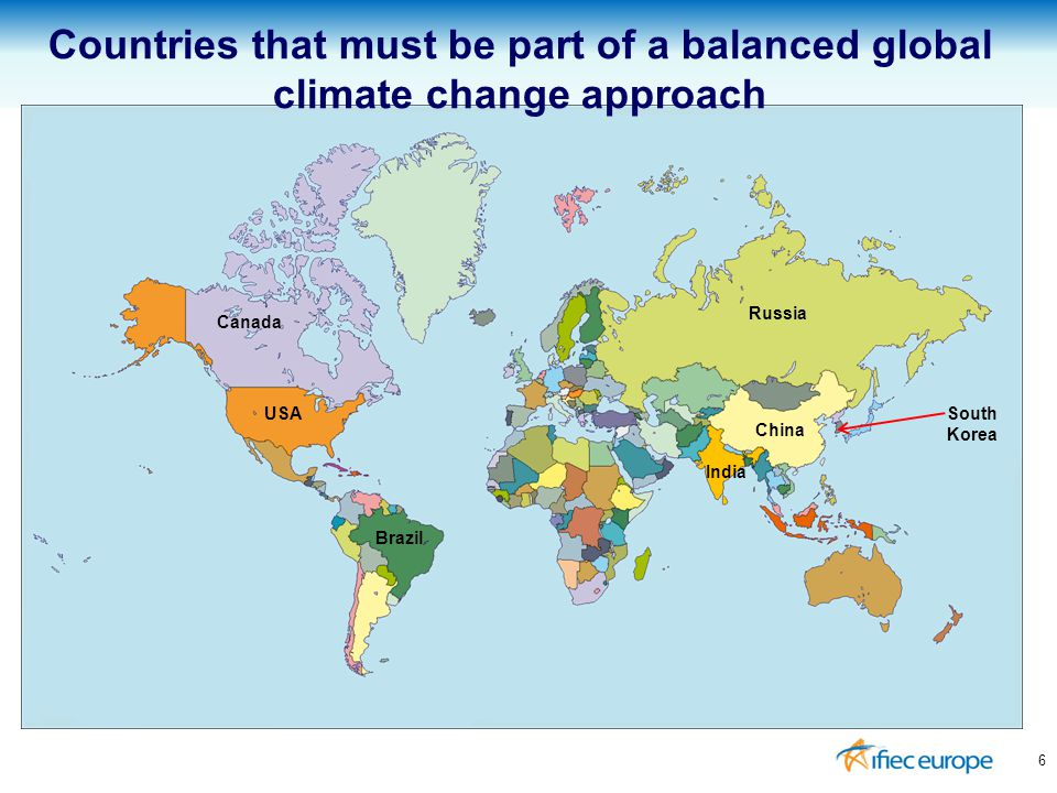 Countries that must be part of a balanced global climate change approach 6 South Korea China India Russia USA Canada Brazil
