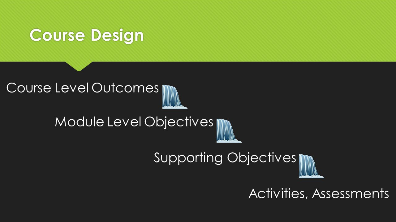 Course Design Course Level Outcomes Module Level Objectives Supporting Objectives Activities, Assessments