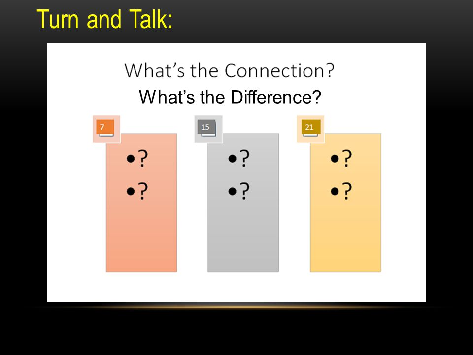 Turn and Talk: What's the Difference