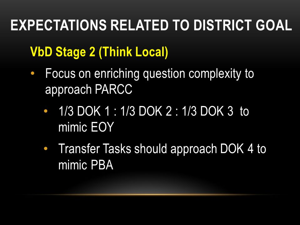 EXPECTATIONS RELATED TO DISTRICT GOAL VbD Stage 2 (Think Local) Focus on enriching question complexity to approach PARCC 1/3 DOK 1 : 1/3 DOK 2 : 1/3 DOK 3 to mimic EOY Transfer Tasks should approach DOK 4 to mimic PBA