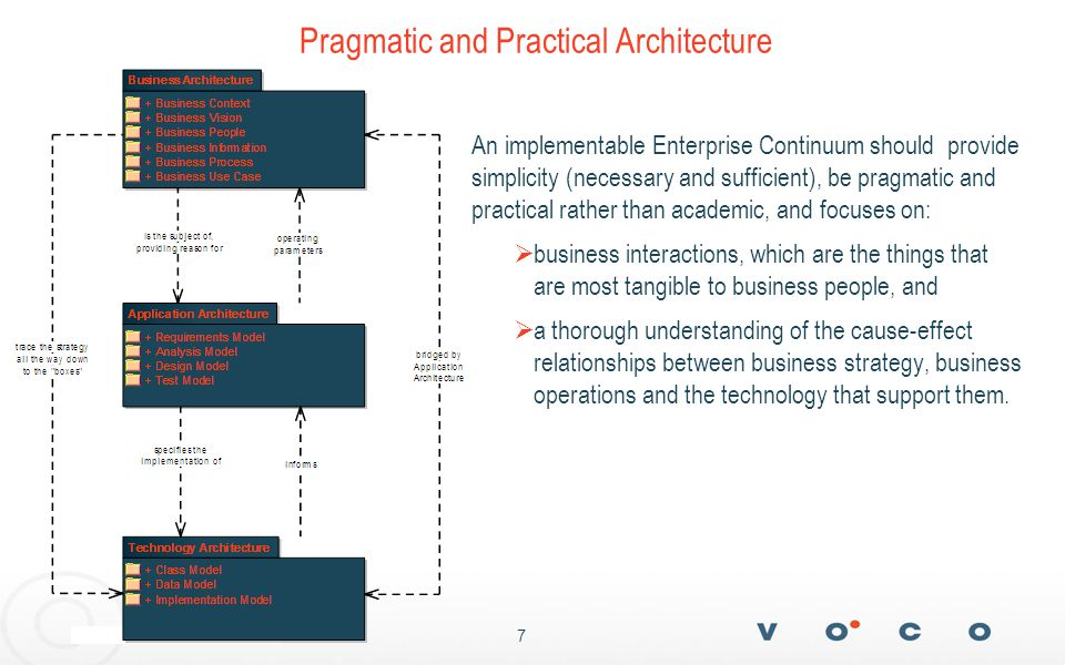 7 Pragmatic and Practical Architecture An implementable Enterprise Continuum should provide simplicity (necessary and sufficient), be pragmatic and practical rather than academic, and focuses on:  business interactions, which are the things that are most tangible to business people, and  a thorough understanding of the cause-effect relationships between business strategy, business operations and the technology that support them.
