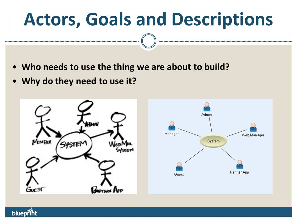 Actors, Goals and Descriptions Create your first set of Use Cases Write a short description for each – Story Format  The [actor name] wants to [goal of use case] so that [reason for wanting to achieve that goal]  The guest user wants to create an account so that they can access the features available to registered users.