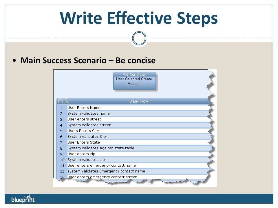 Write Effective Steps Types of Steps Keep the writing lively Kind of StepExample System provides information to the actor System displays the search results System prompts the actorSystem asks member to accept invitation System does work on the actors behalf System sends request to payment processor Actor makes a choiceMember accepts invitation Actor provides information to the system Customer enters payment information