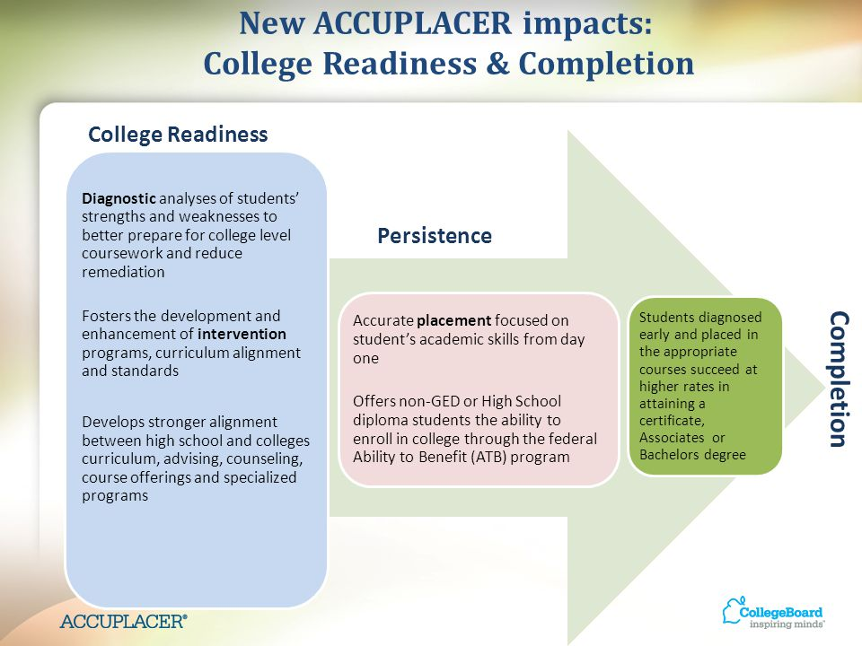 ACCUPLACER ® – General Features  Computer-adaptive testing format  Internet based (no downloads required)  Robust platform engineering/Intuitive user interface  Multifaceted/Institutionally- Personalized  Immediate results  Local test option  Standardized accessibility format  Real-time Field Testing