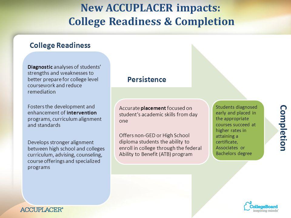 ACCUPLACER ® Sentence Skills  Sentence Structure  Sentence Boundaries  Modifiers  Diction/Logic  Agreement